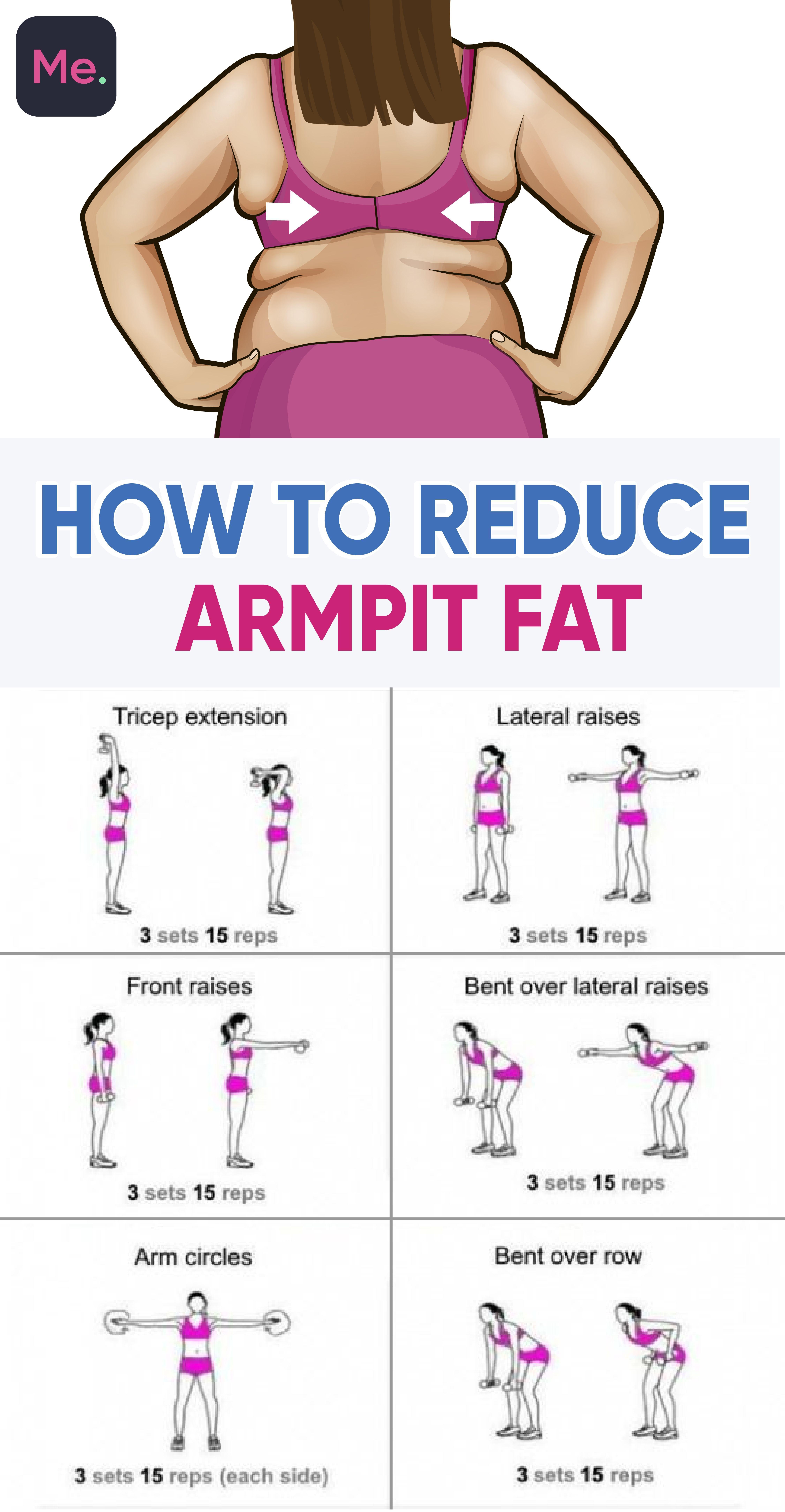 Erősítő gyakorlatok az egyenes testtartáshoz