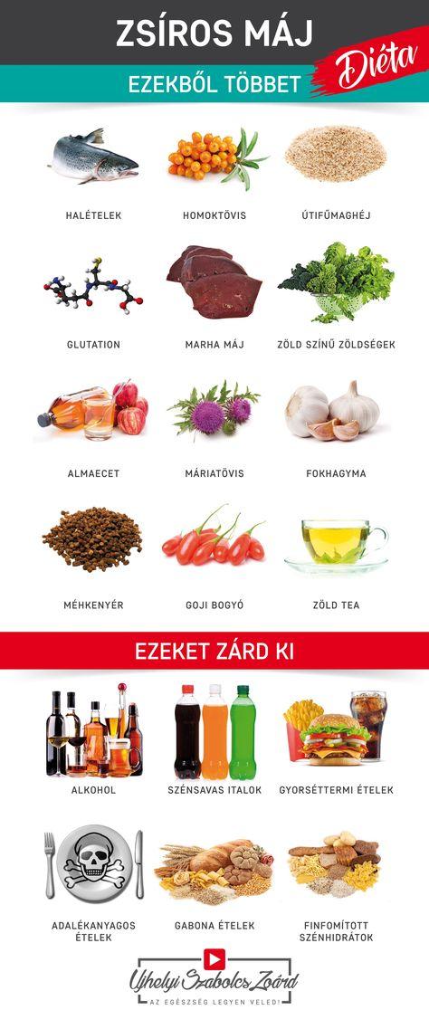 visszérektől népi receptek