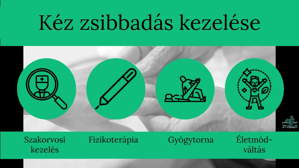 Рубрика: A keratitis látása csökken